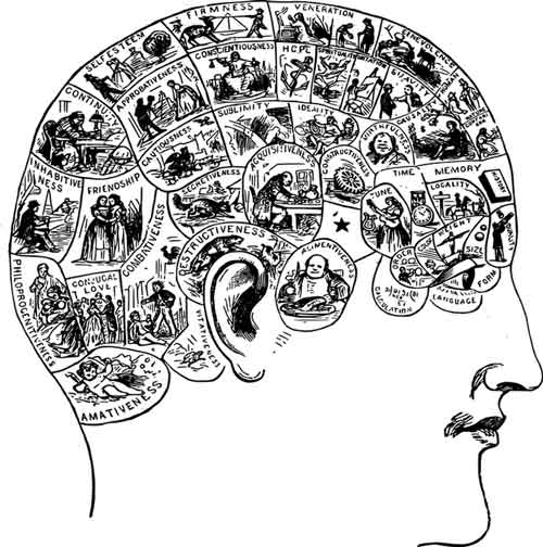 تغییر الگوهای ذهنی