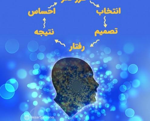 چرا ذهنیت مهم است